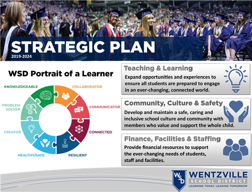 WSD Strategic Plan one pager